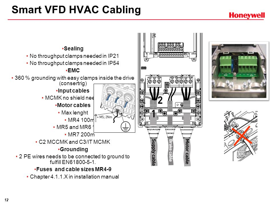 Swell Smartvfd Hvac Bypass Nxl Nxs Introduction Ppt Video Online Download Wiring Database Pengheclesi4X4Andersnl