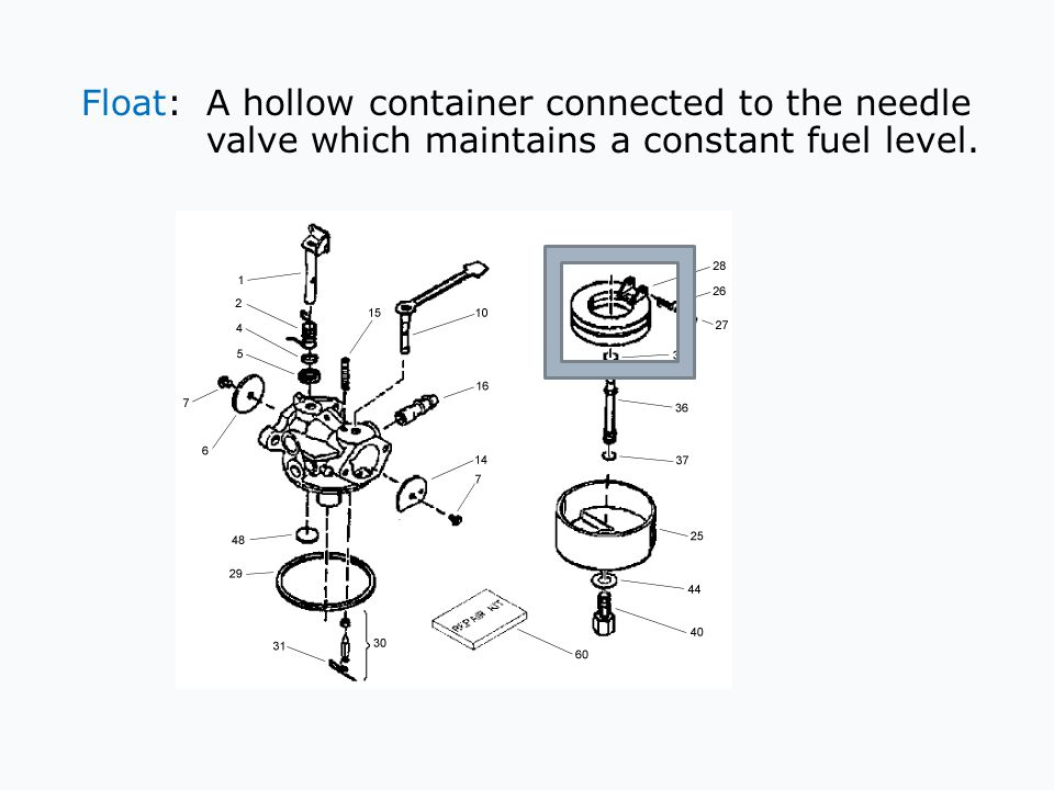 Float: A hollow container connected to the needle valve which maintains a constant fuel level.