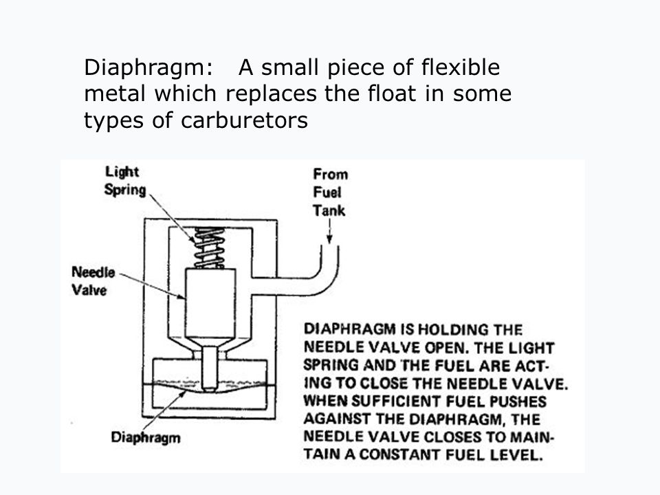 Diaphragm: A small piece of flexible metal which replaces the float in some types of carburetors