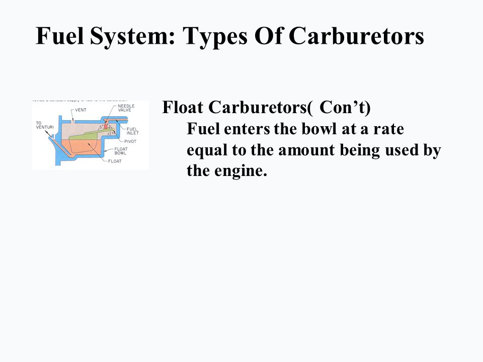 Fuel System: Types Of Carburetors