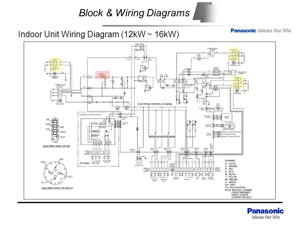 air to water heatpump product training ppt download rh slideplayer com olp mm3 wiring diagram olp mm3 wiring diagram