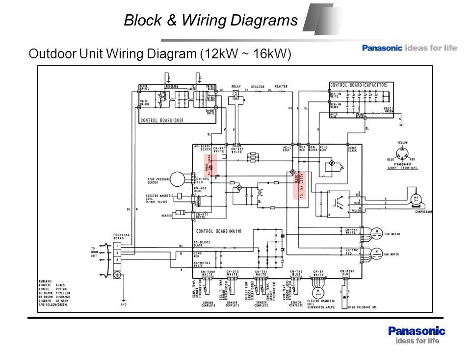 Stupendous Panasonic Heat Pump Wiring Wiring Diagram Wiring 101 Picalhutpaaxxcnl