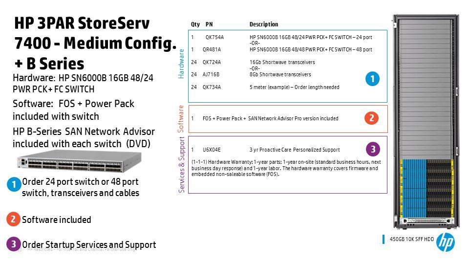 HP 3PAR StoreServ Storage - ppt download