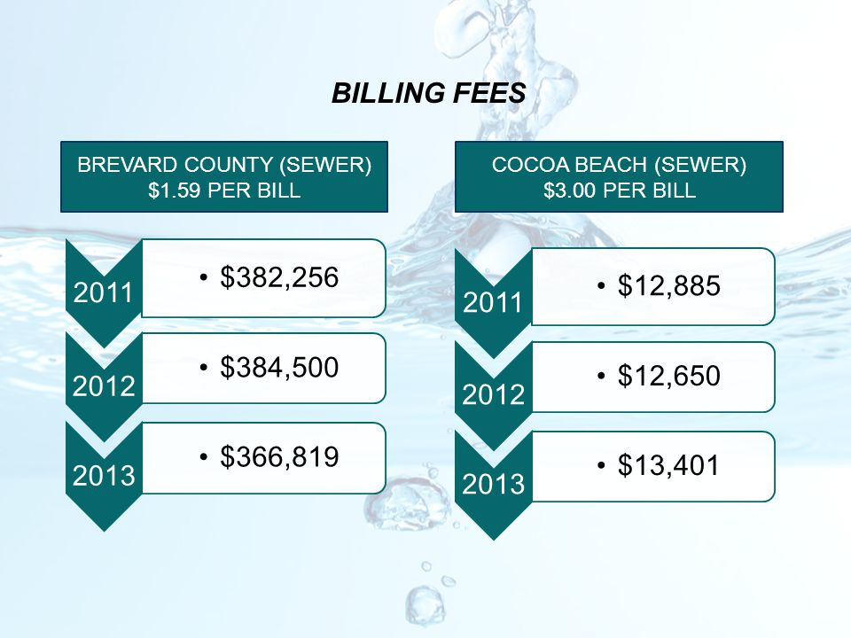 Utility Billing Best Practices Ppt Video Online Download