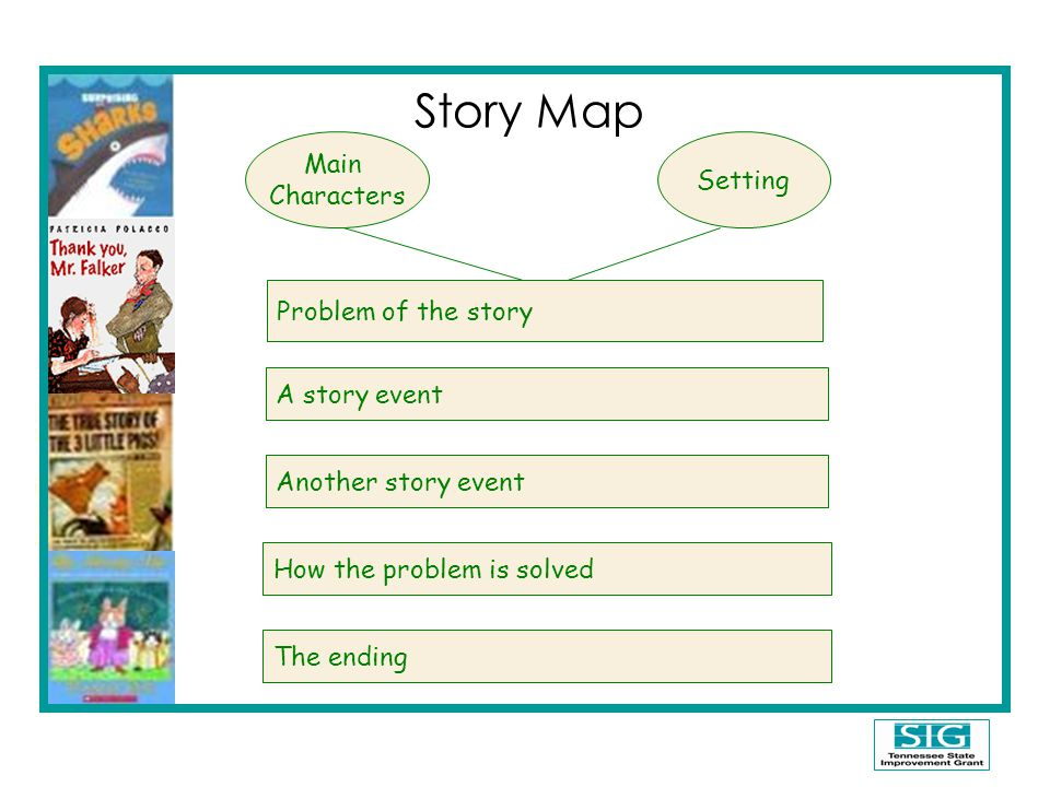 Story Map Main Setting Characters Problem of the story A story event