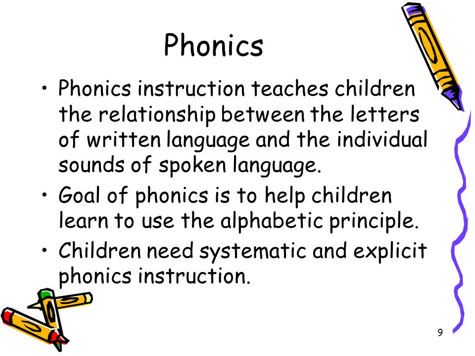 Phonics Phonics instruction teaches children the relationship between the letters of written language and the individual sounds of spoken language.