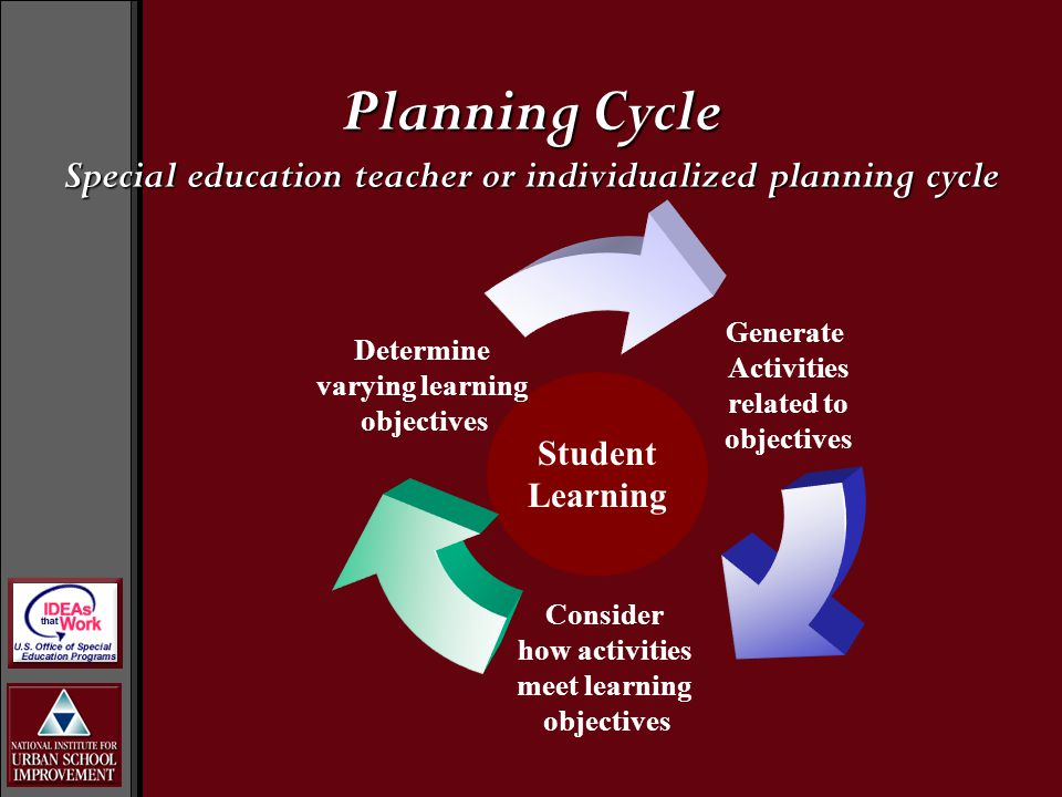 contribute to curriculum planning for experiential learning Curriculum content simply means the totality of what is to be taught in a school system the content component of teaching learning situation refers to according to tyler learning experiences are the interactions between the learner and the external conditions in the environment to which he can react.