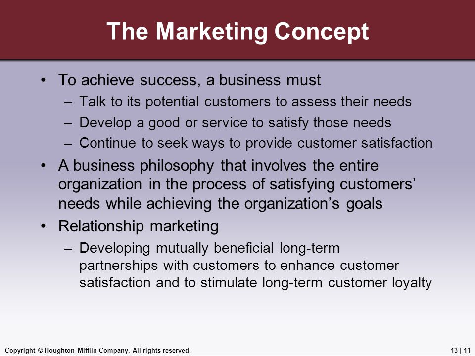 The Marketing Concept To achieve success, a business must