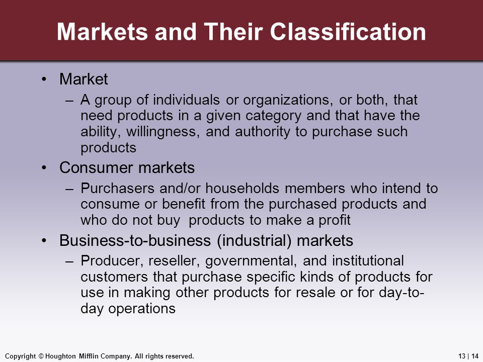 Markets and Their Classification