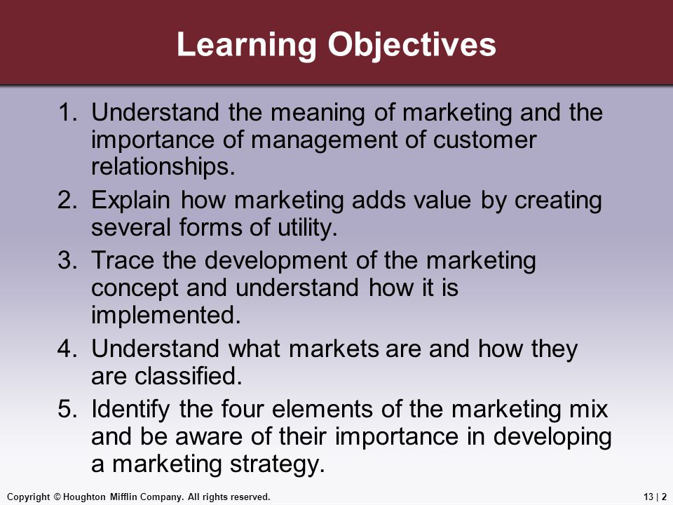 Learning Objectives Understand the meaning of marketing and the importance of management of customer relationships.