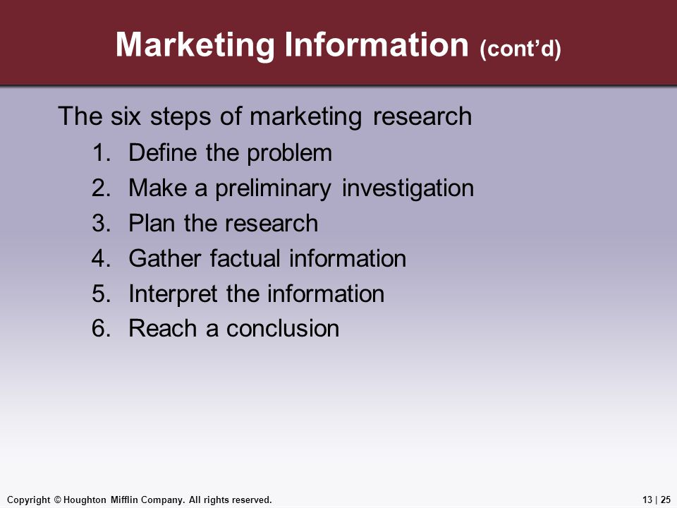Marketing Information (cont'd)