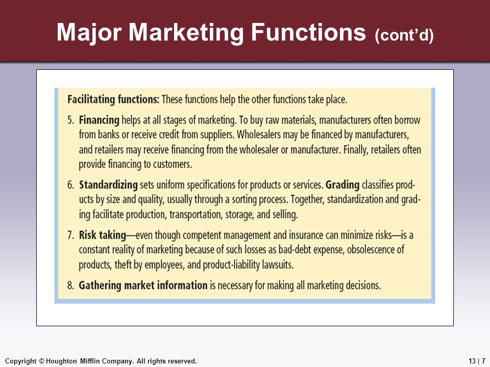 Major Marketing Functions (cont'd)