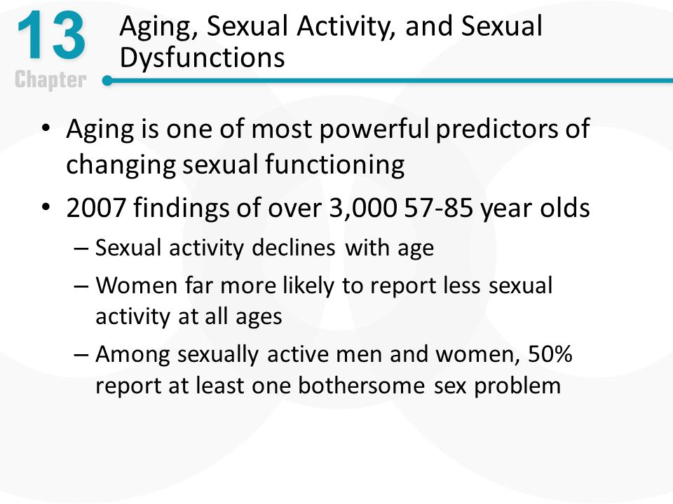What age are women most sexually active