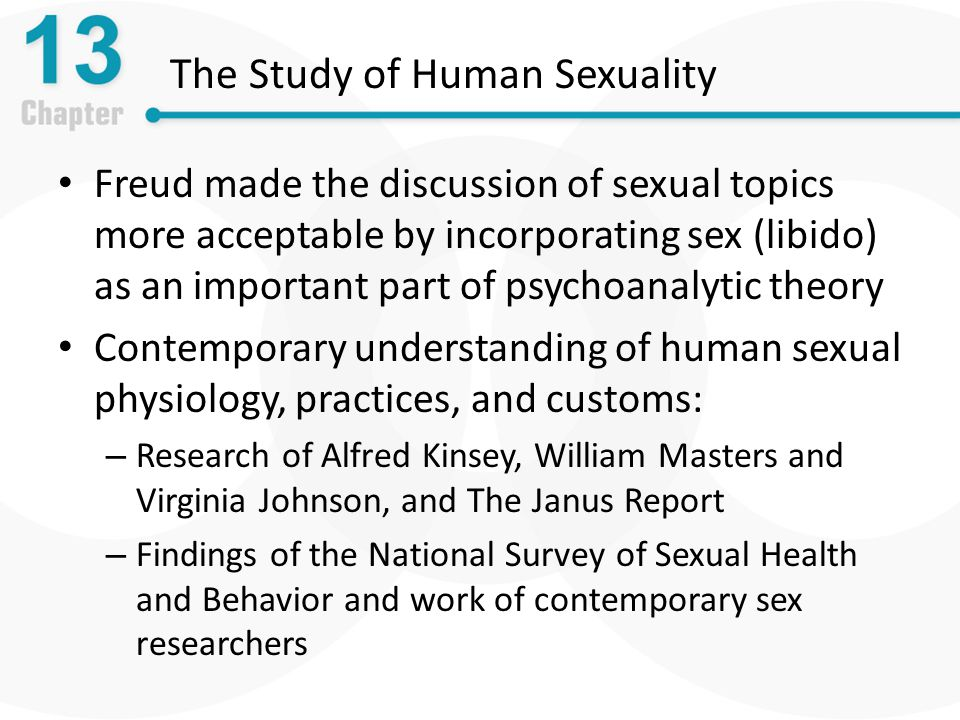 sexuality research topics