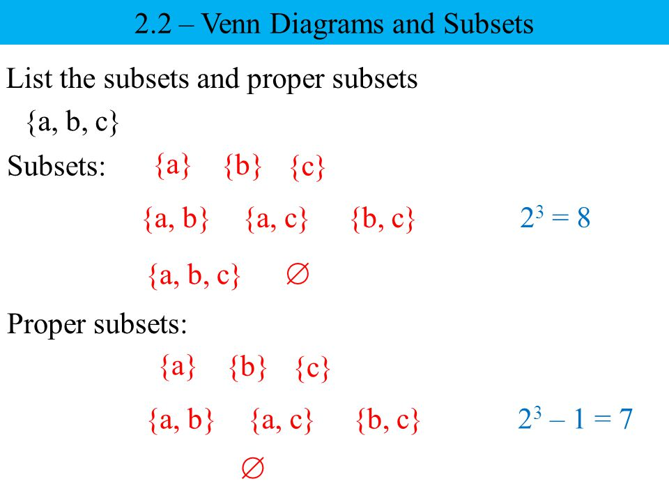 21 symbols and terminology ppt video online download 22 venn diagrams and subsets ccuart Choice Image