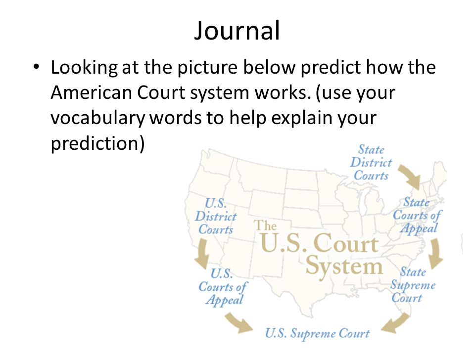 Journal Looking at the picture below predict how the American Court system works.