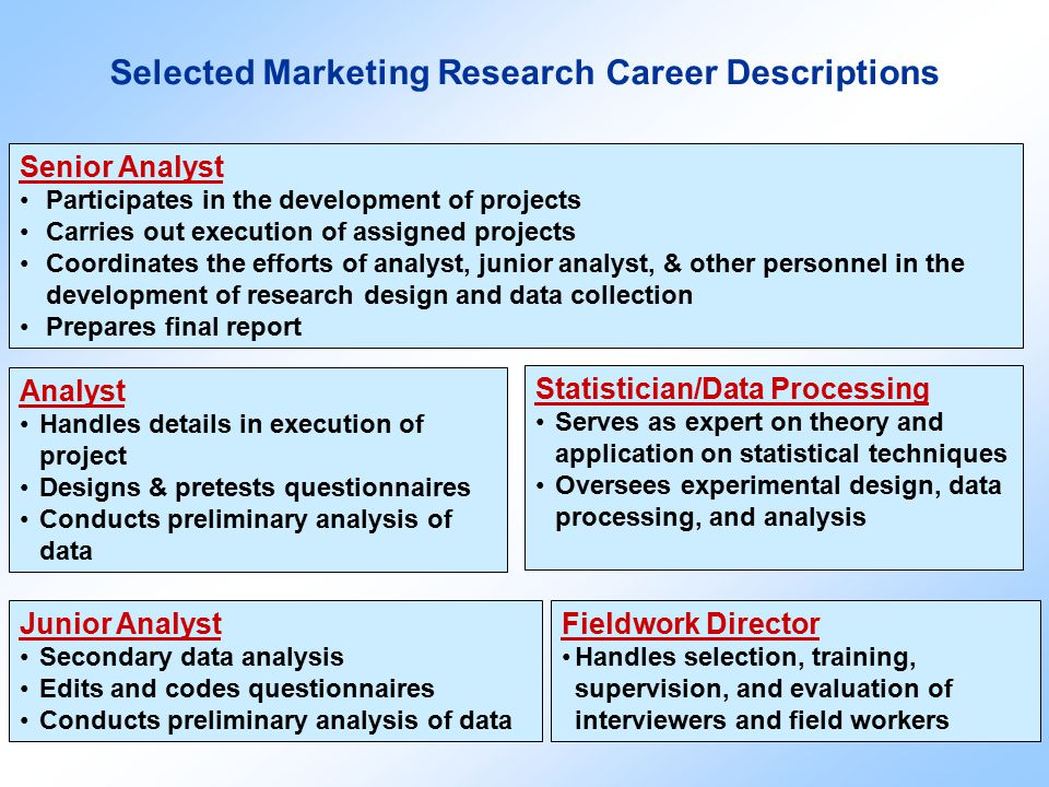 marketing research techniques department store project essay Market research analysts research and gather data to help a company market its products or services they gather data on consumer demographics, preferences, needs, and buying habits they collect data and information using a variety of methods, such as interviews, questionnaires, focus groups, market analysis surveys, public opinion polls, and.