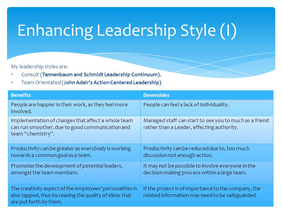 Enhancing Leadership Style (I)