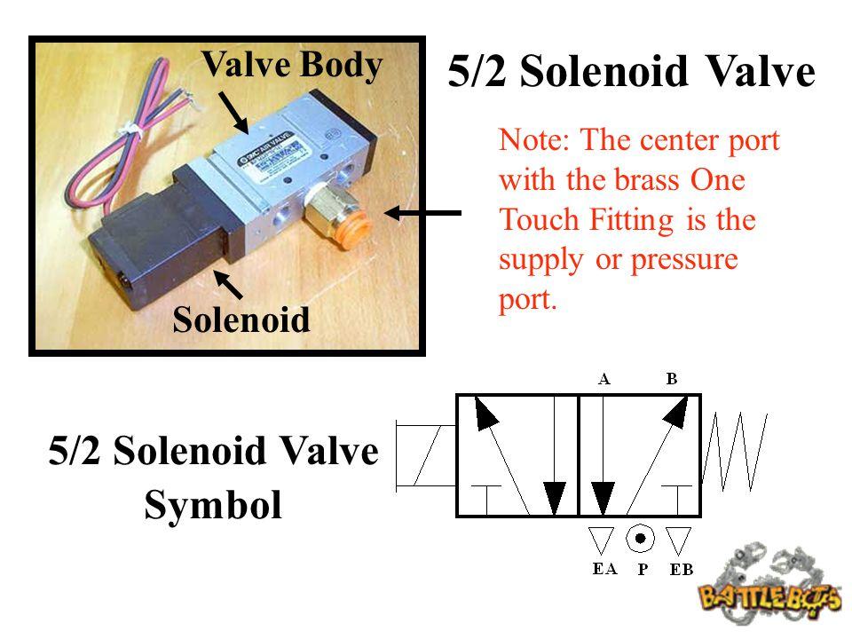 Modern Solenoid Symbol Collection - Schematic Diagram Series Circuit ...