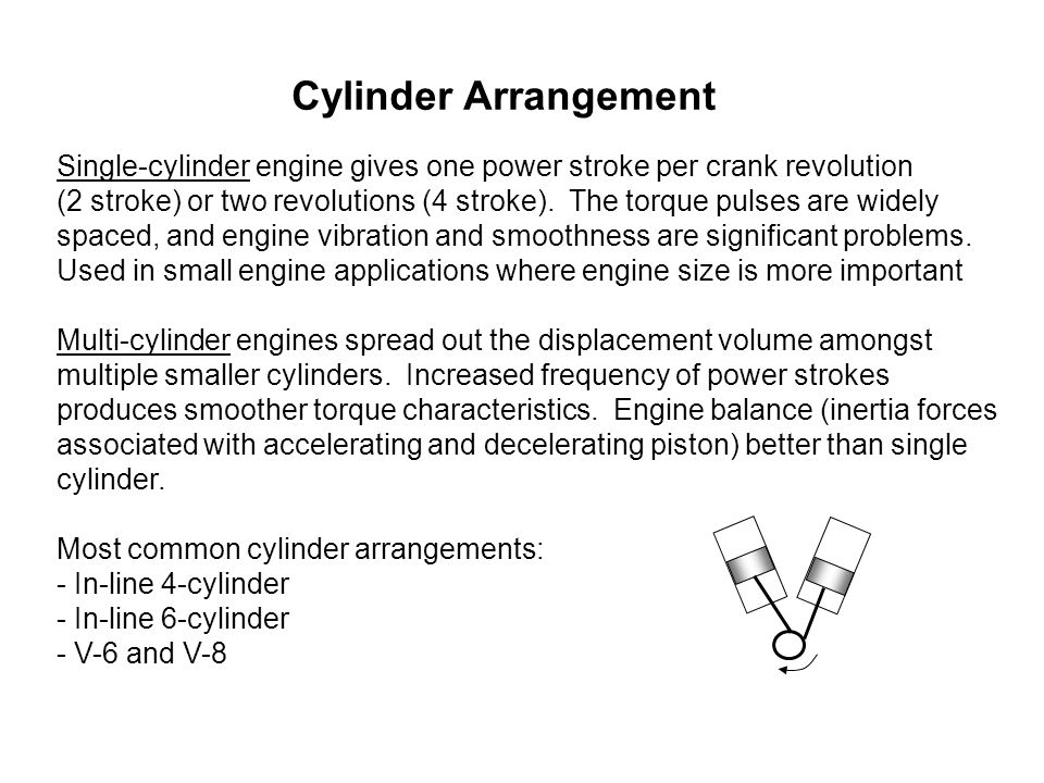 Four Stroke SI Engine Stroke 1: Fuel-air mixture introduced into