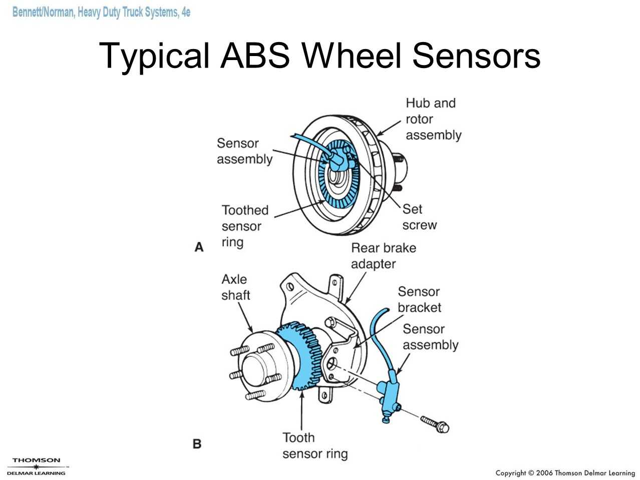 Hydraulic Brakes And Air Over Brake Systems Ppt Video Exploded Diagram Of Drum 35 Typical Abs Wheel Sensors