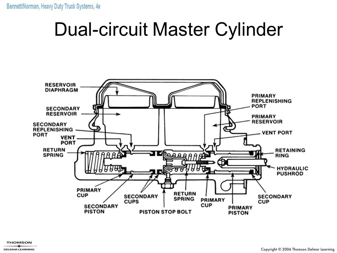 Chevy 216 Engine Diagram Wiring Library Short Block Dual Circuit Master Cylinder Plumbing Enthusiast Truck