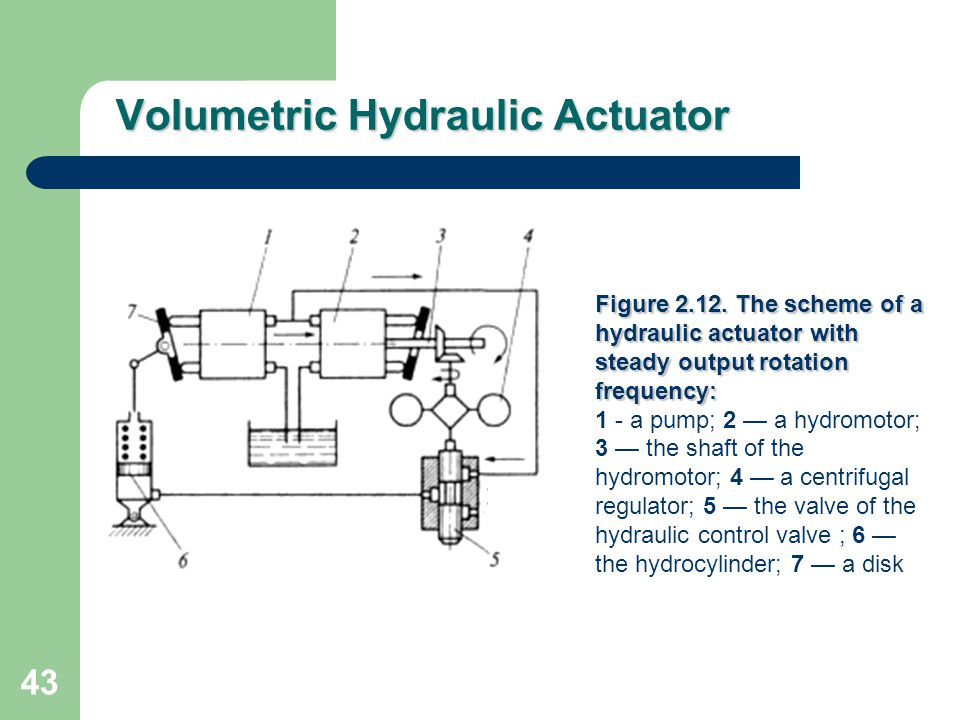 Hydraulic and Pneumatic Actuators and their Application