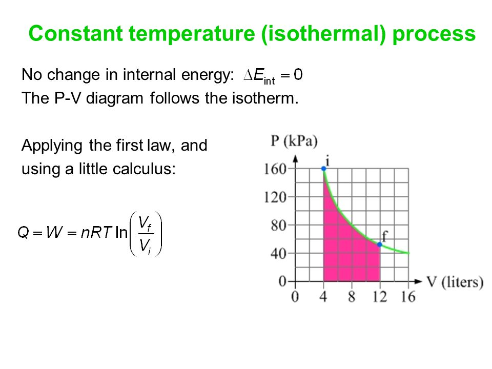 Constant temperature (isothermal) process