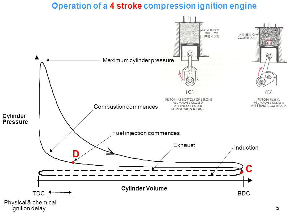 Lab T1 Compression Ignition Diesel Engine Lab Instructor M Ppt
