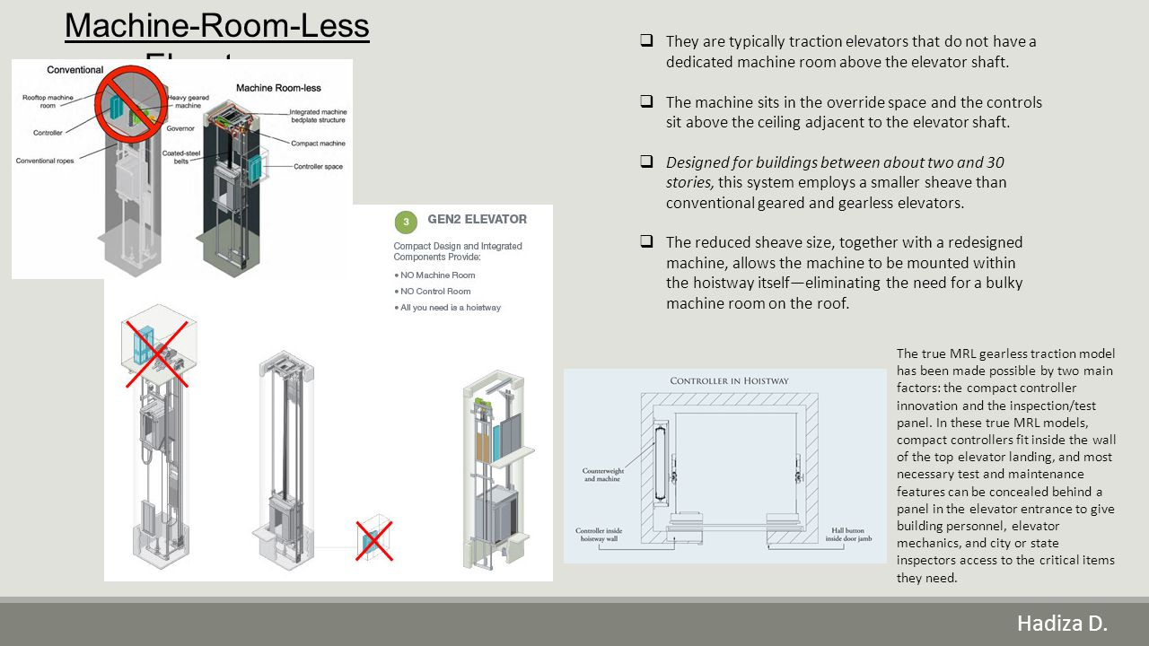 vertical circulation team ppt download rh slideplayer com Battery Lowering Traction Elevator Elevator Shaft Design