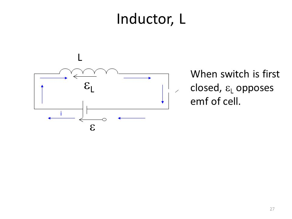 Physics C Inductor, L. 4/12/2017. L. e. eL. i. When switch is first closed, eL opposes emf of cell.