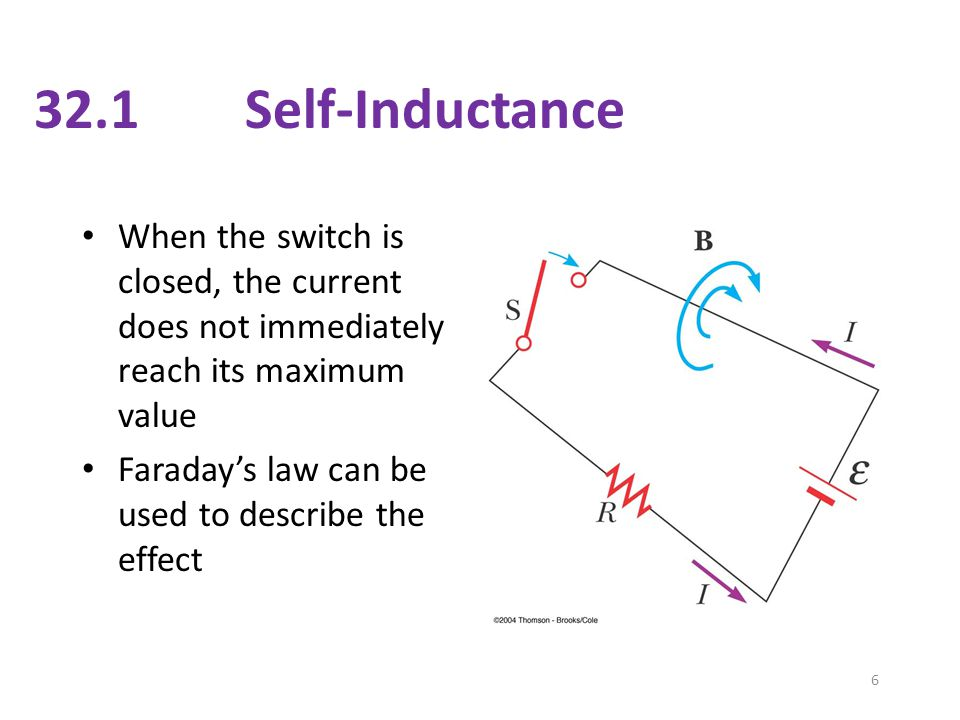 32.1 Self-Inductance When the switch is closed, the current does not immediately reach its maximum value.