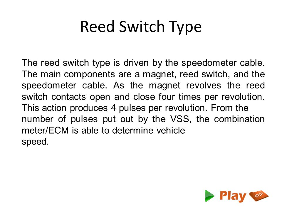 Reed Switch Type