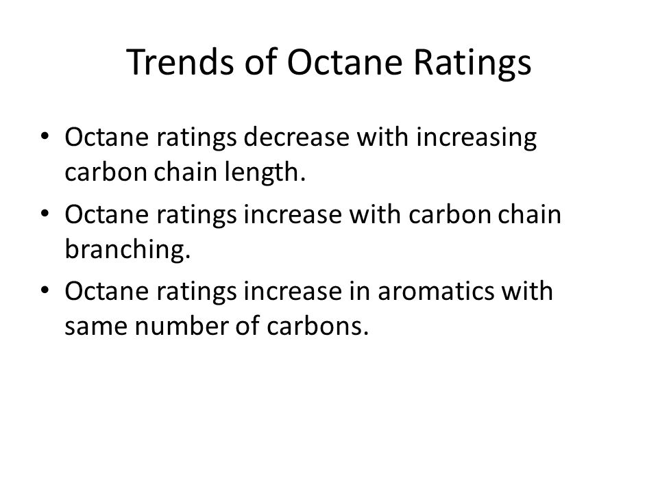 Trends of Octane Ratings