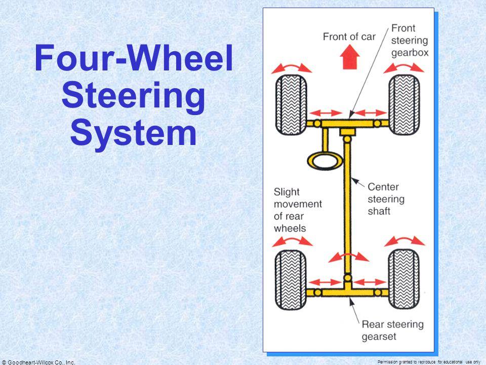 4 wheel steering system mechanism ppt