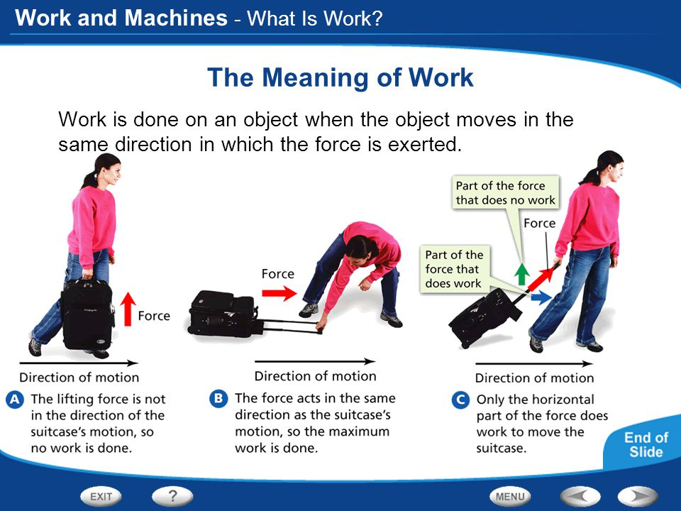 The Meaning of Work - What Is Work