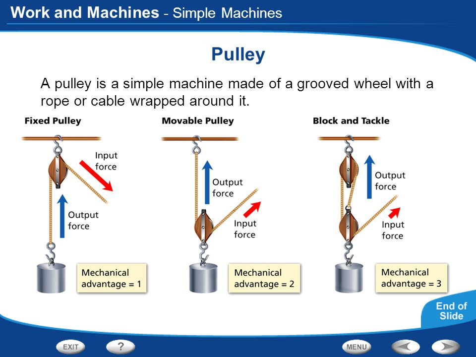 Pulley - Simple Machines