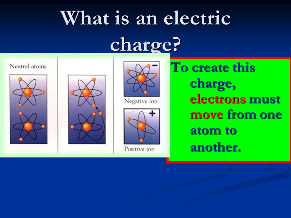 What is an electric charge