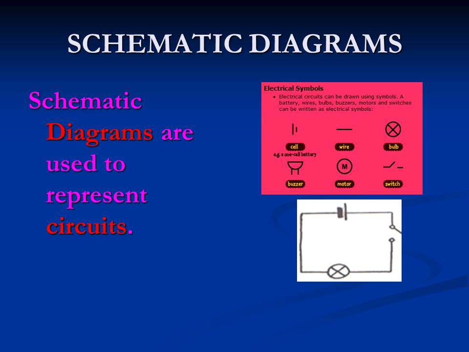 SCHEMATIC DIAGRAMS Schematic Diagrams are used to represent circuits.