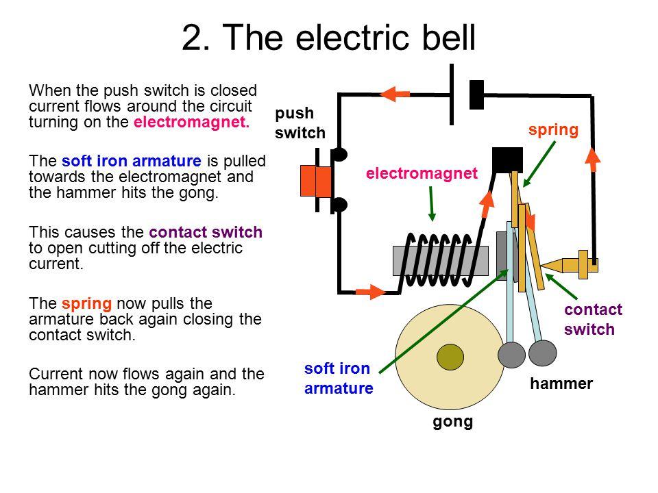 Magnetism And Electromagnetism Ppt Video Online Download