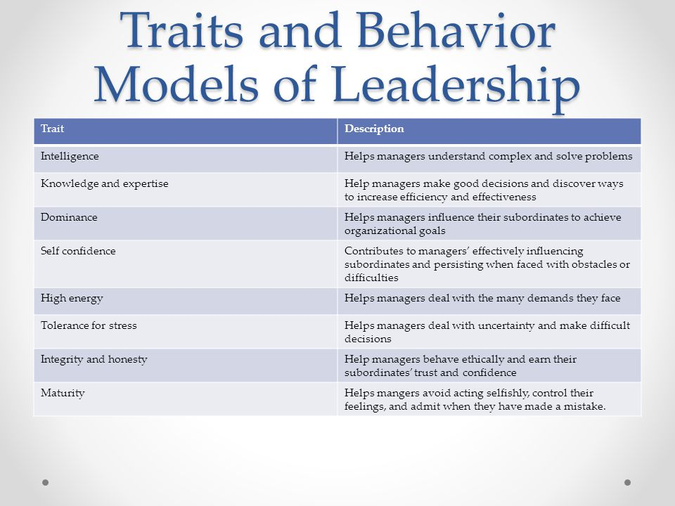 Traits and Behavior Models of Leadership