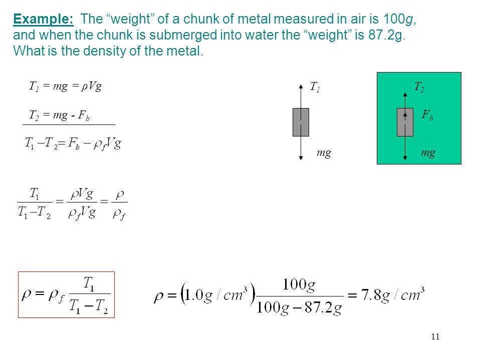 Example: The weight of a chunk of metal measured in air is 100g, and when the chunk is submerged into water the weight is 87.2g. What is the density of the metal.