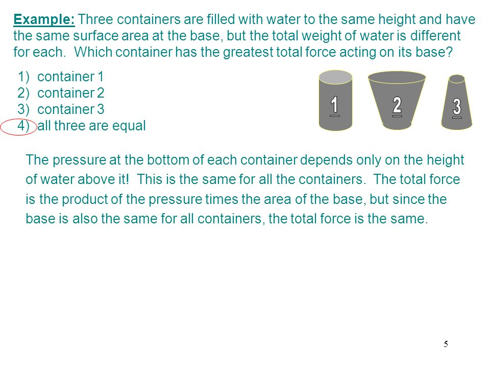 Example: Three containers are filled with water to the same height and have the same surface area at the base, but the total weight of water is different for each. Which container has the greatest total force acting on its base