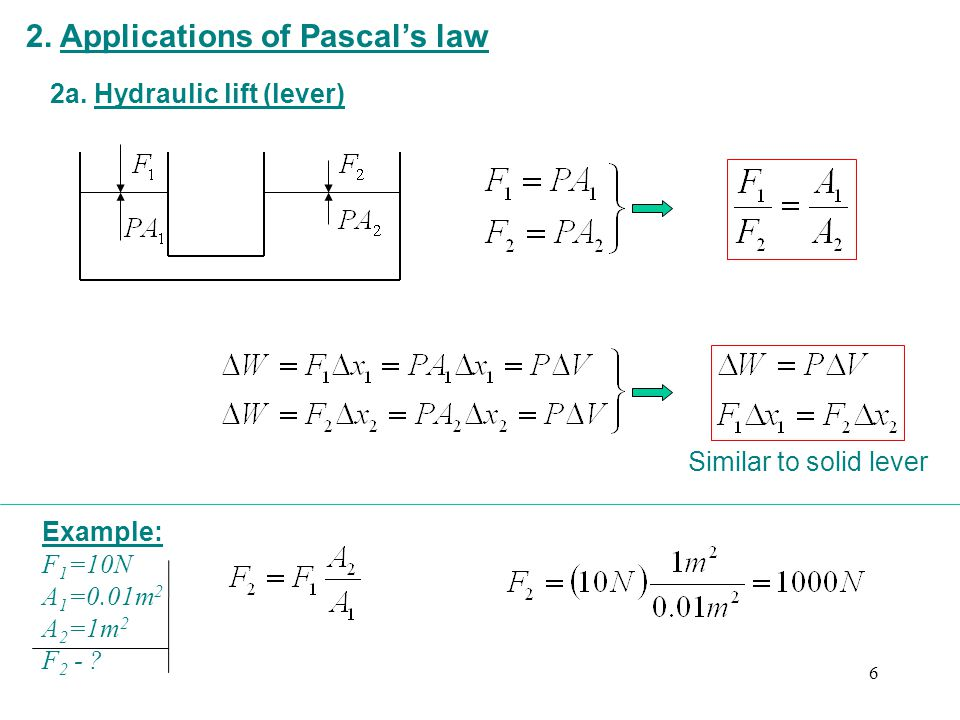 2. Applications of Pascal's law