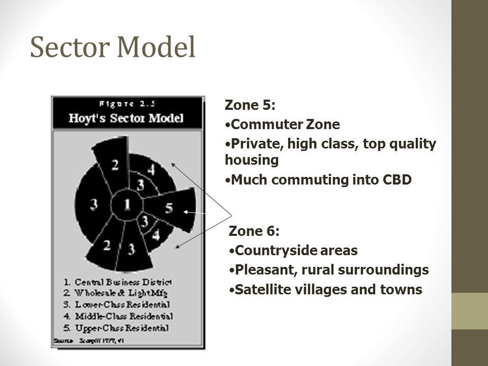 Sector Model Zone 5: Commuter Zone