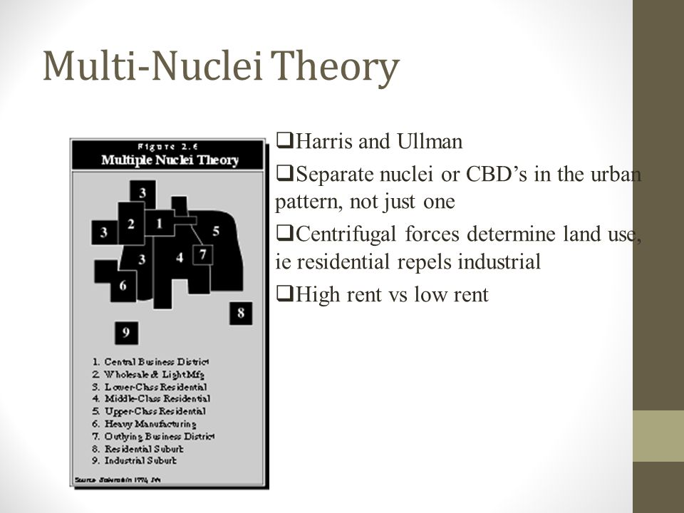 Multi-Nuclei Theory Harris and Ullman