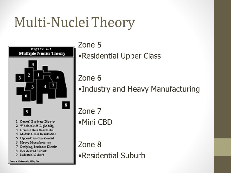 Multi-Nuclei Theory Zone 5 Residential Upper Class Zone 6