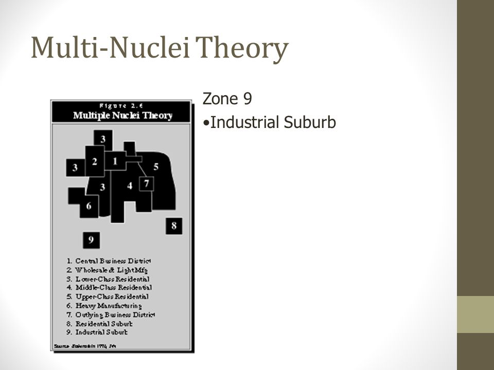 Multi-Nuclei Theory Zone 9 Industrial Suburb