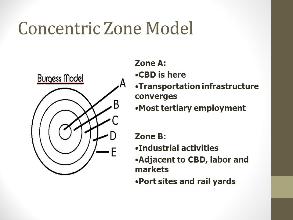 Concentric Zone Model Zone A: CBD is here
