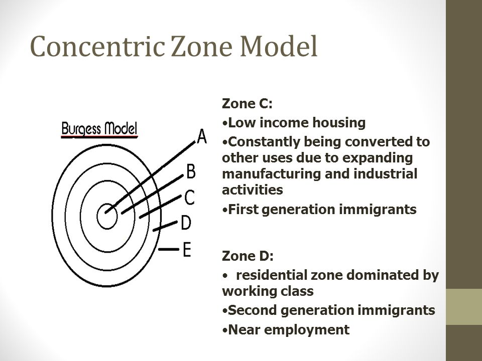 Concentric Zone Model Zone C: Low income housing
